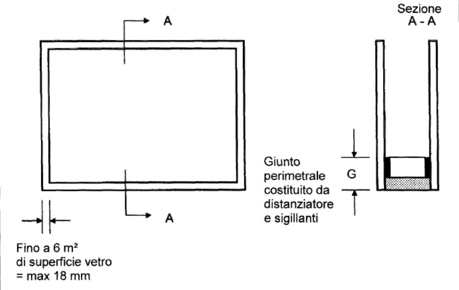 figura_2_qualita_visiva.PNG